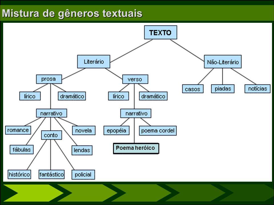 Mistura de gêneros textuais Poema heróico