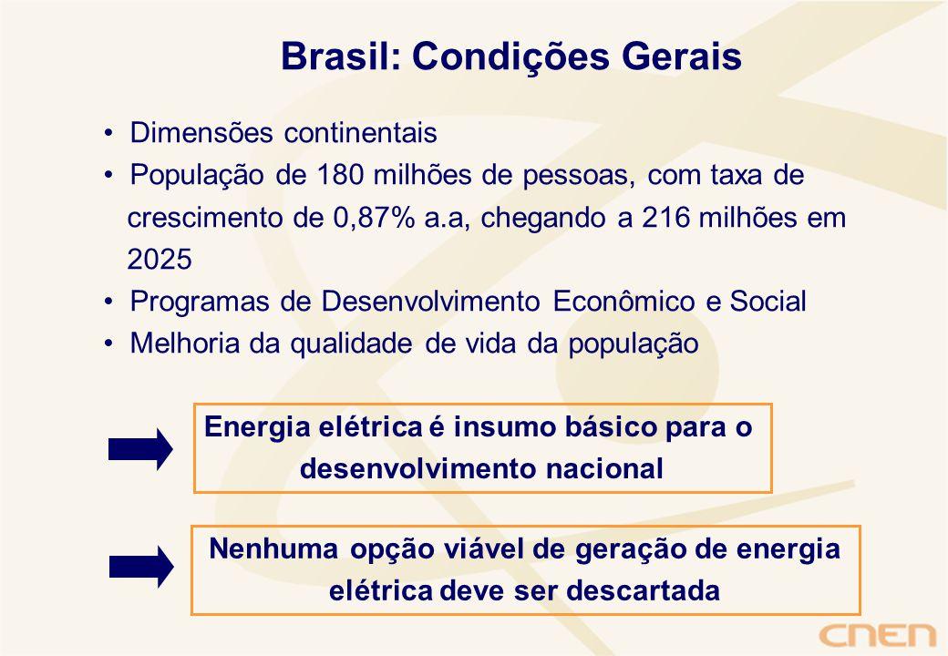 Brasil: Condições Gerais • Dimensões continentais • População de 180 milhões de pessoas, com taxa de crescimento de 0,87% a.a, chegando a 216 milhões em 2025 • Programas de Desenvolvimento Econômico e Social • Melhoria da qualidade de vida da população Energia elétrica é insumo básico para o desenvolvimento nacional Nenhuma opção viável de geração de energia elétrica deve ser descartada