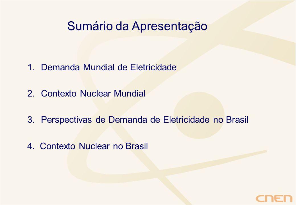Sumário da Apresentação 1.Demanda Mundial de Eletricidade 2.Contexto Nuclear Mundial 3.Perspectivas de Demanda de Eletricidade no Brasil 4.