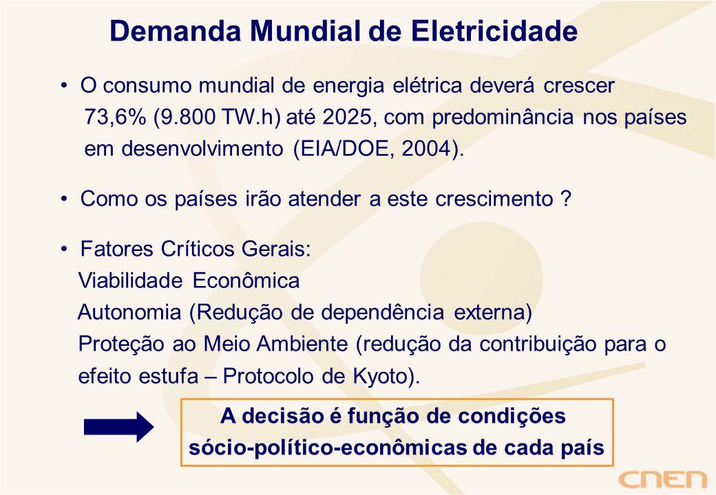 • O consumo mundial de energia elétrica deverá crescer 73,6% (9.800 TW.h) até 2025, com predominância nos países em desenvolvimento (EIA/DOE, 2004).