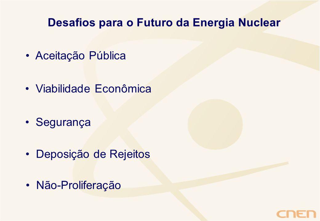 Desafios para o Futuro da Energia Nuclear • Aceitação Pública • Viabilidade Econômica • Segurança • Deposição de Rejeitos • Não-Proliferação