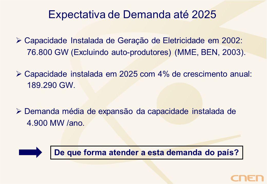  Capacidade Instalada de Geração de Eletricidade em 2002: 76.800 GW (Excluindo auto-produtores) (MME, BEN, 2003).