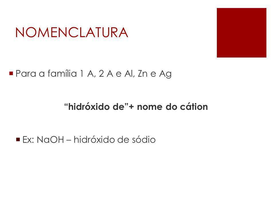 NOMENCLATURA  Para as demais bases hidróxido de + nome do metal + valência do metal indicada em algarismos romanos Ex: Fe(OH) 2 hidróxido de ferro II Cu(OH) hidróxido de cobre I