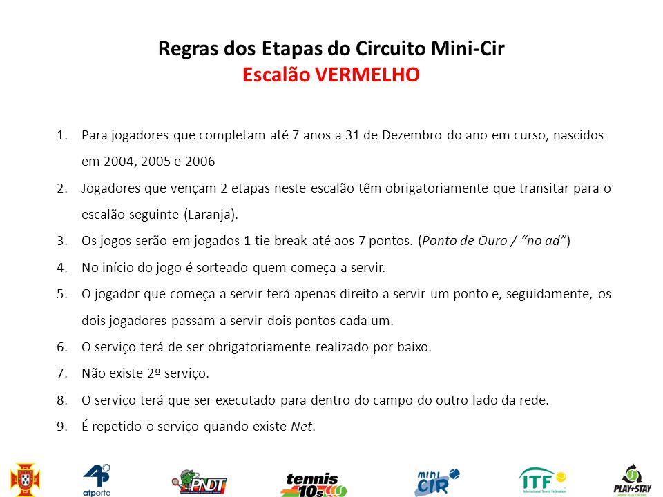 Regras dos Etapas do Circuito Mini-Cir Escalão VERMELHO 1.Para jogadores que completam até 7 anos a 31 de Dezembro do ano em curso, nascidos em 2004,