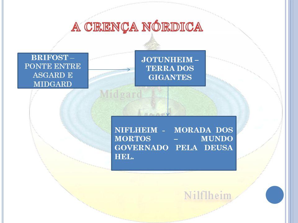 JOTUNHEIM – TERRA DOS GIGANTES NIFLHEIM - MORADA DOS MORTOS – MUNDO GOVERNADO PELA DEUSA HEL.