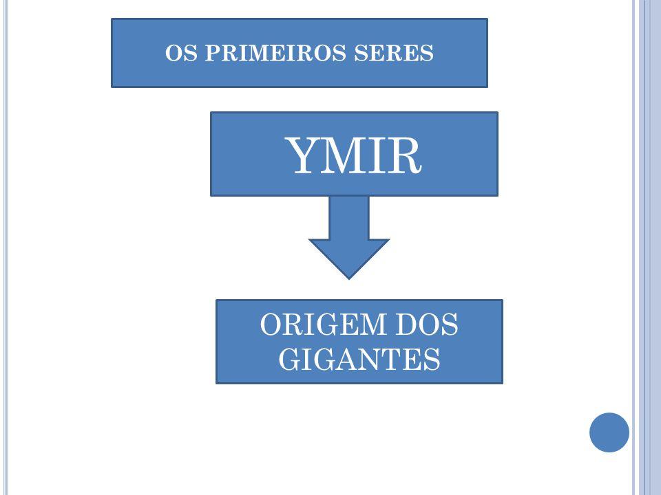 YMIR ORIGEM DOS GIGANTES OS PRIMEIROS SERES