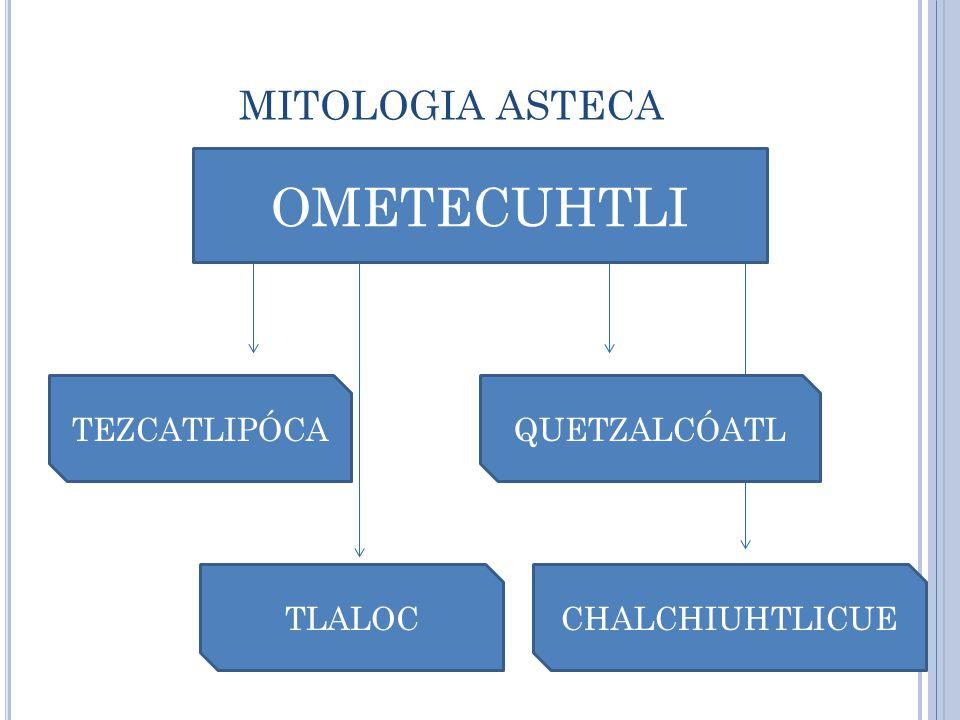MITOLOGIA INDÍGENA TUPÃ SOL LUA