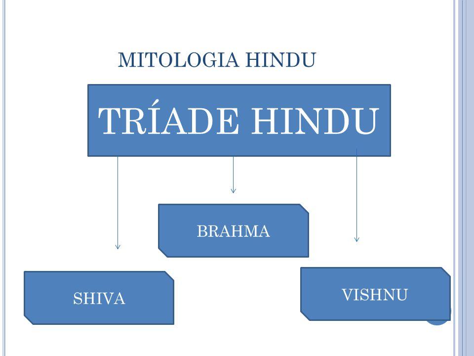 MITOLOGIA HINDU TRÍADE HINDU SHIVA BRAHMA VISHNU