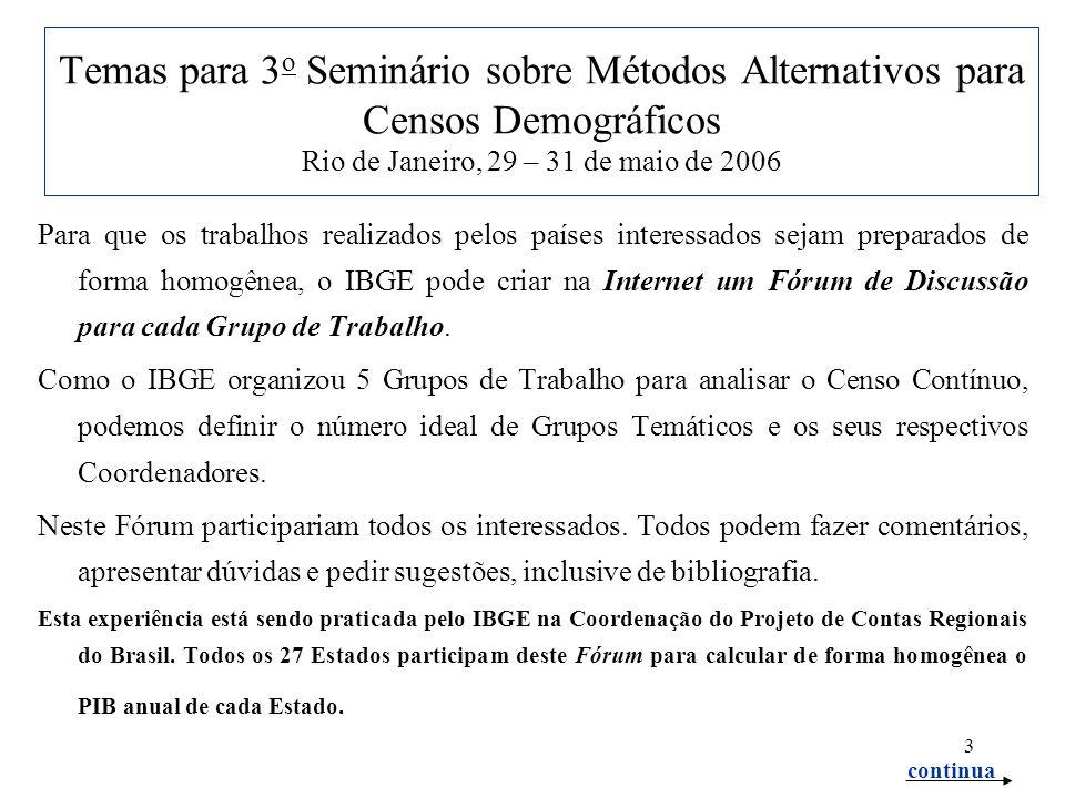 3 Temas para 3 o Seminário sobre Métodos Alternativos para Censos Demográficos Rio de Janeiro, 29 – 31 de maio de 2006 Para que os trabalhos realizados pelos países interessados sejam preparados de forma homogênea, o IBGE pode criar na Internet um Fórum de Discussão para cada Grupo de Trabalho.
