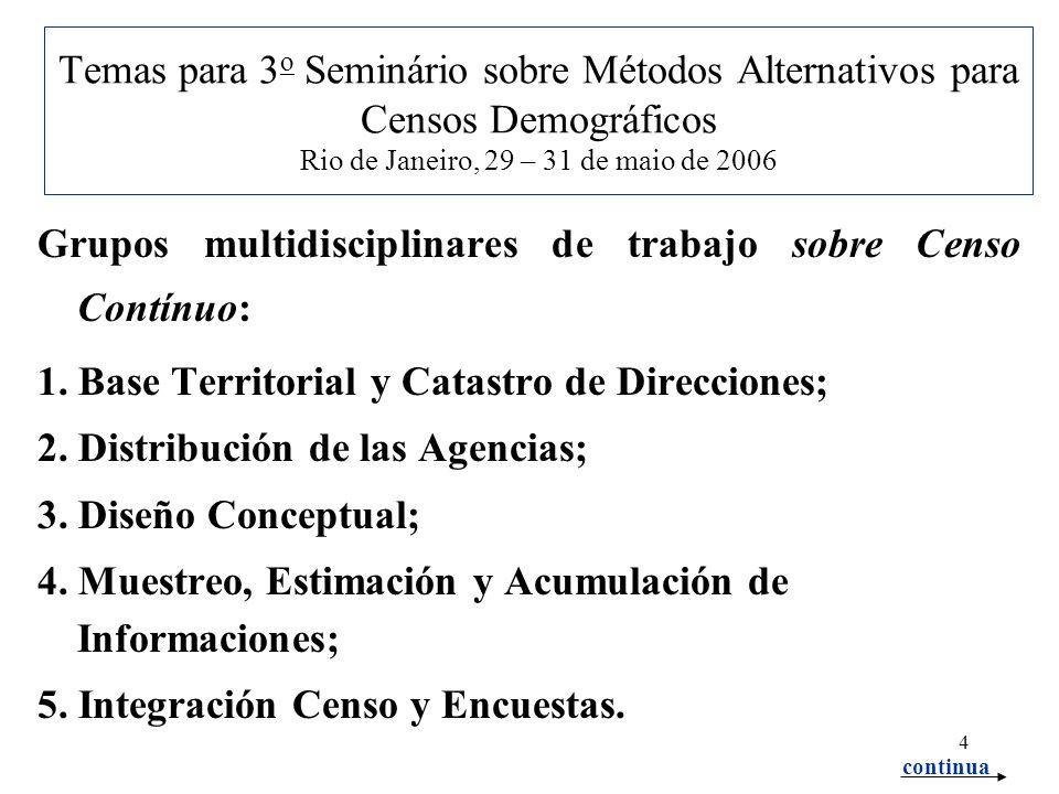 4 Temas para 3 o Seminário sobre Métodos Alternativos para Censos Demográficos Rio de Janeiro, 29 – 31 de maio de 2006 Grupos multidisciplinares de trabajo sobre Censo Contínuo: 1.