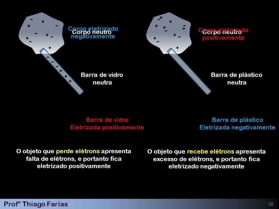 Prof° Thiago Farias 10 Corpo neutro Barra de vidro neutra Barra de vidro Eletrizada positivamente Corpo neutro Barra de plástico neutra Barra de plást