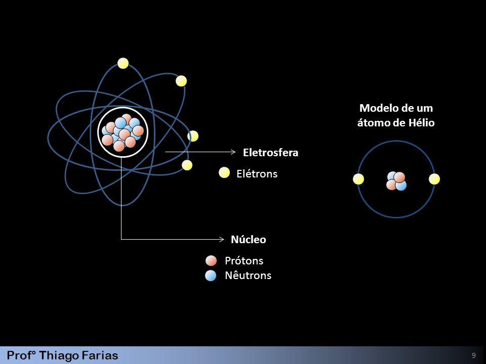 9 Núcleo Prótons Nêutrons Eletrosfera Elétrons Modelo de um átomo de Hélio