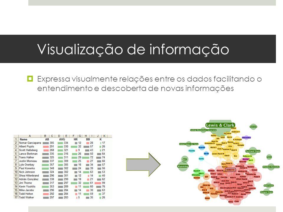 Visualização de informação  Expressa visualmente relações entre os dados facilitando o entendimento e descoberta de novas informações