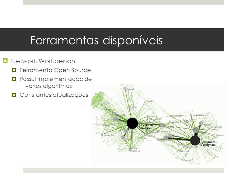 Ferramentas disponíveis  Network Workbench  Ferramenta Open Source  Possui implementação de vários algoritmos  Constantes atualizações