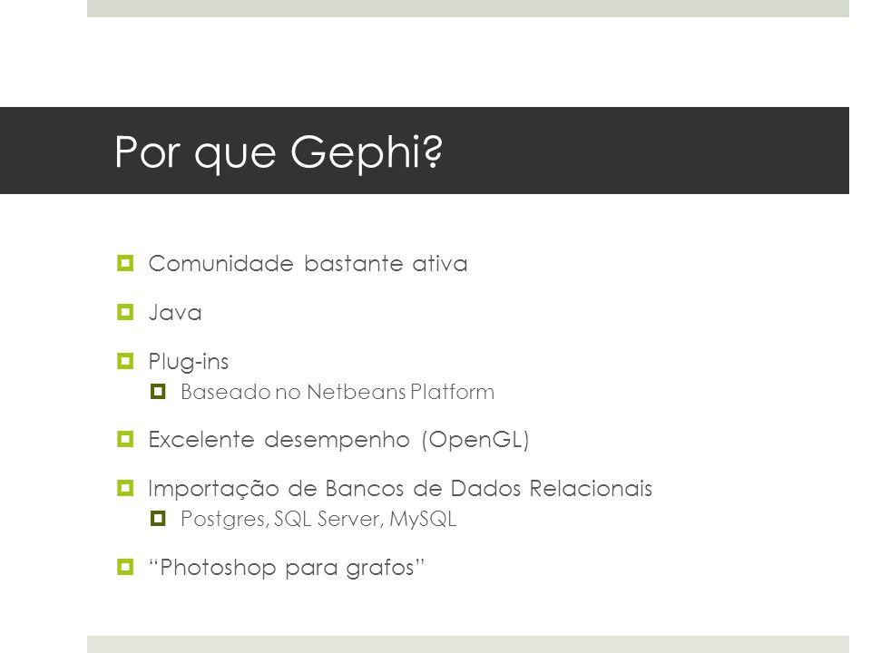 Por que Gephi?  Comunidade bastante ativa  Java  Plug-ins  Baseado no Netbeans Platform  Excelente desempenho (OpenGL)  Importação de Bancos de