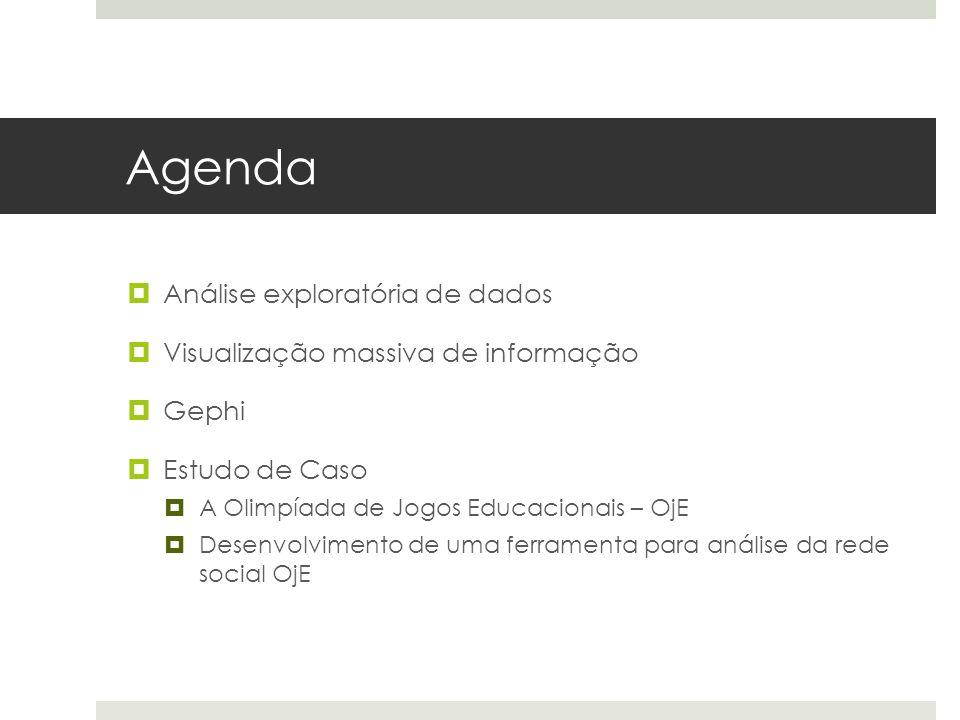 Agenda  Análise exploratória de dados  Visualização massiva de informação  Gephi  Estudo de Caso  A Olimpíada de Jogos Educacionais – OjE  Desen