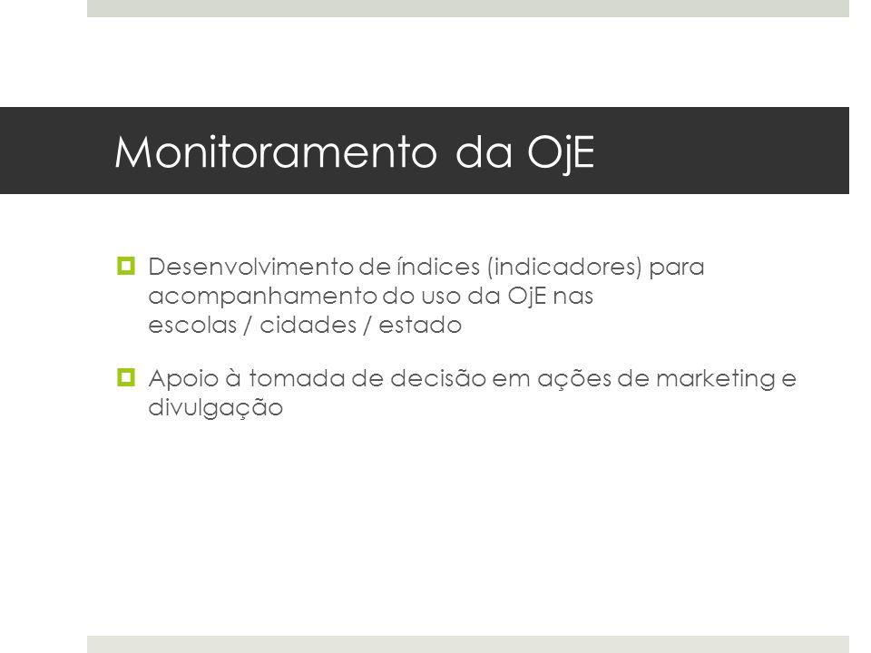 Monitoramento da OjE  Desenvolvimento de índices (indicadores) para acompanhamento do uso da OjE nas escolas / cidades / estado  Apoio à tomada de d