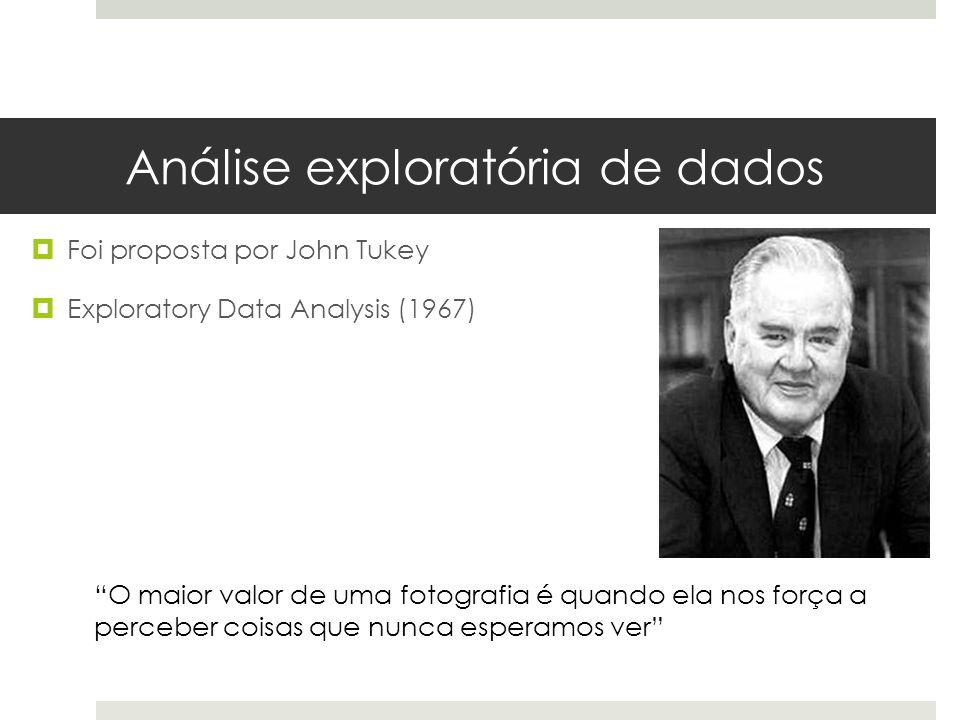"""Análise exploratória de dados  Foi proposta por John Tukey  Exploratory Data Analysis (1967) """"O maior valor de uma fotografia é quando ela nos força"""
