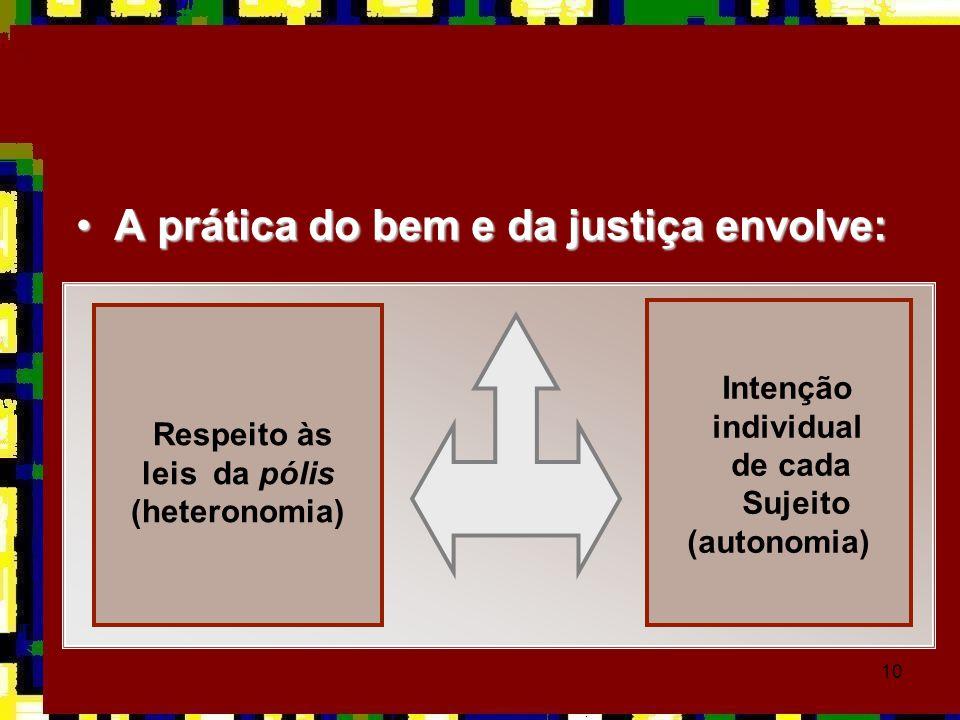 10 Respeito às leis da pólis (heteronomia) Intenção individual de cada Sujeito (autonomia) •A prática do bem e da justiça envolve: