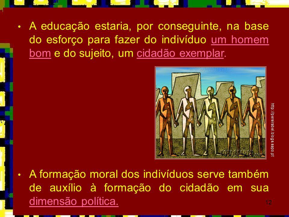 12 http://pereirabel.blogs.sapo.pt • A educação estaria, por conseguinte, na base do esforço para fazer do indivíduo um homem bom e do sujeito, um cid