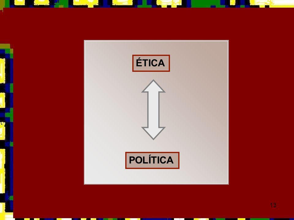 13 ÉTICA POLÍTICA