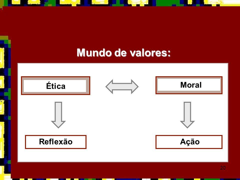 20 Ética Moral Mundo de valores: Reflexão Ação