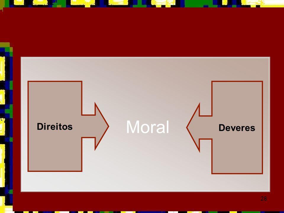 28 Moral Direitos Deveres