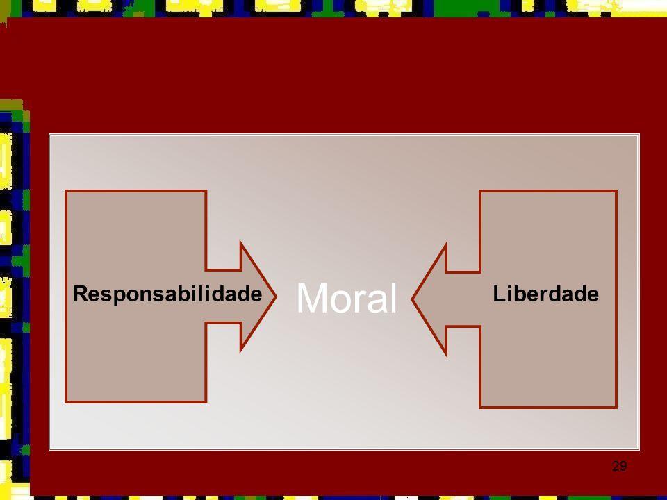 29 Moral ResponsabilidadeLiberdade