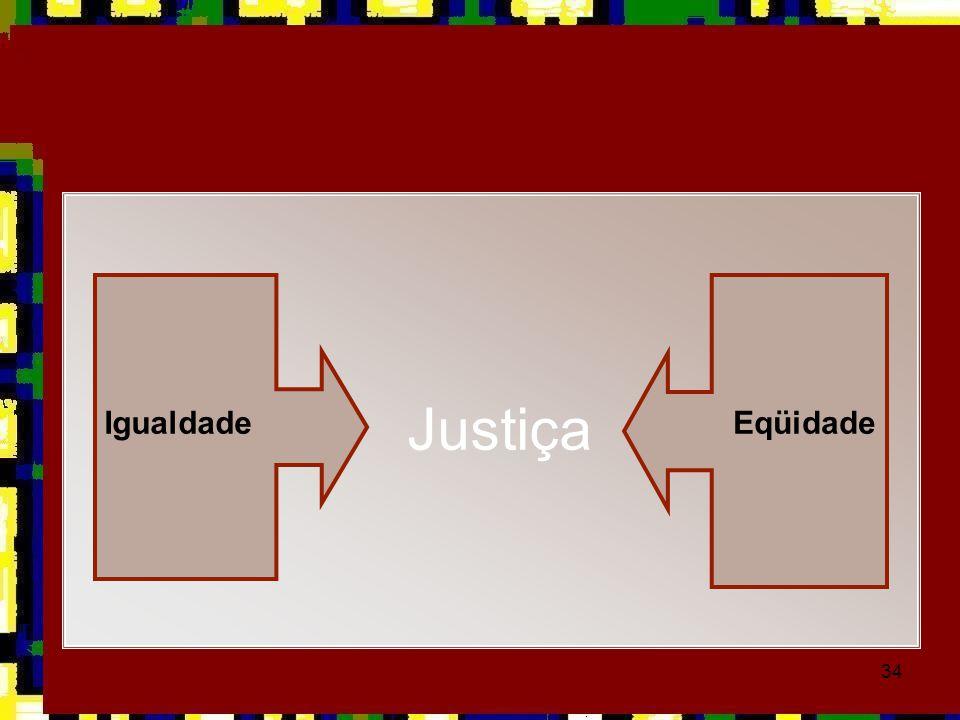 34 Justiça IgualdadeEqüidade