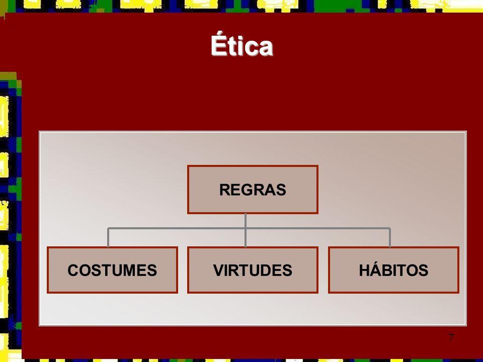 8 •A Ética seria produto das Leis erigidas pelos costumes e das virtudes e hábitos gerados pelo caráter individual dos indivíduos.