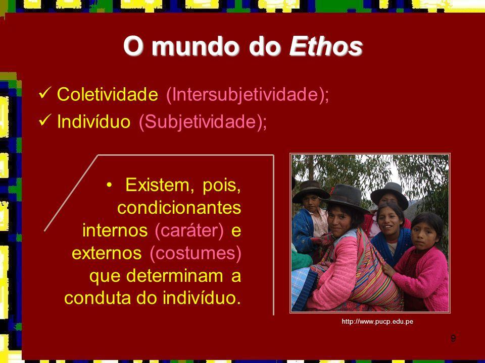 9  Coletividade (Intersubjetividade);  Indivíduo (Subjetividade); O mundo do Ethos http://www.pucp.edu.pe •Existem, pois, condicionantes internos (c
