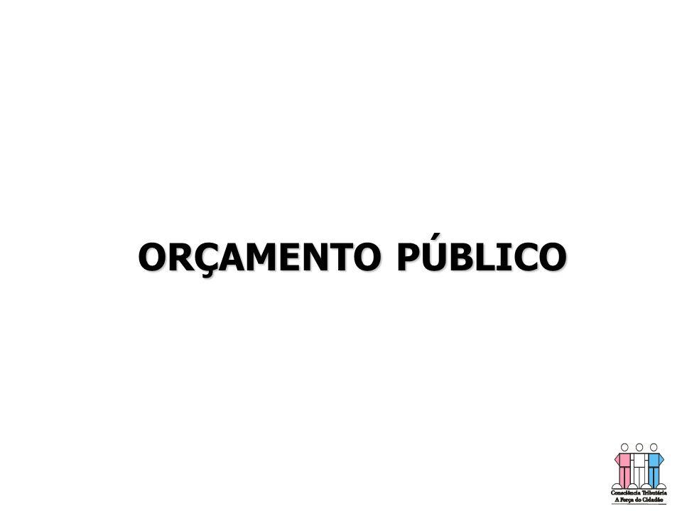 TRIBUTOS Bem- estar social de todos TRANSFERÊNCIAS CONSTITUCIONAIS: ITR - 50% p/ municípios IPVA - 50% p/ municípios ICMS - 25% p/ municípios