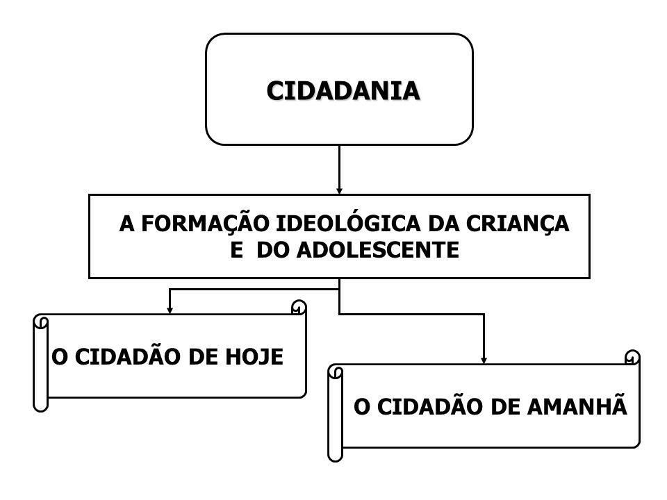 CIDADANIA A FORMAÇÃO IDEOLÓGICA DA CRIANÇA E DO ADOLESCENTE O CIDADÃO DE HOJE O CIDADÃO DE AMANHÃ