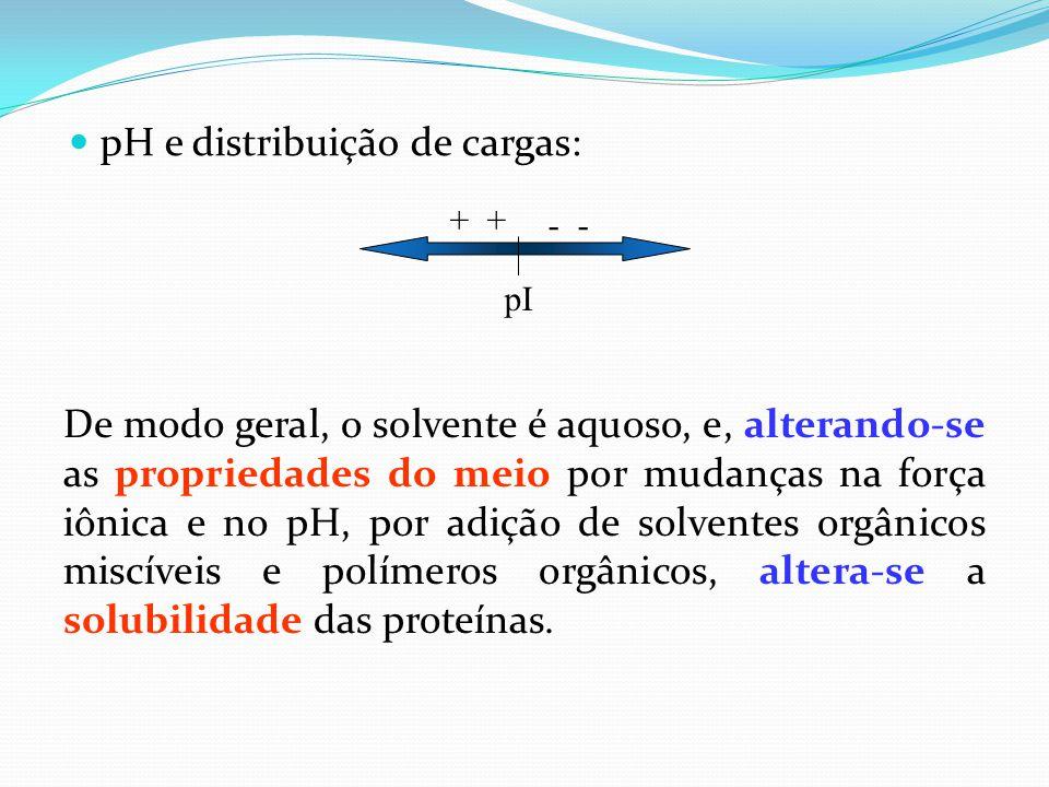  pH e distribuição de cargas: pI - + De modo geral, o solvente é aquoso, e, alterando-se as propriedades do meio por mudanças na força iônica e no pH