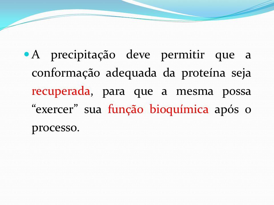 """ A precipitação deve permitir que a conformação adequada da proteína seja recuperada, para que a mesma possa """"exercer"""" sua função bioquímica após o p"""