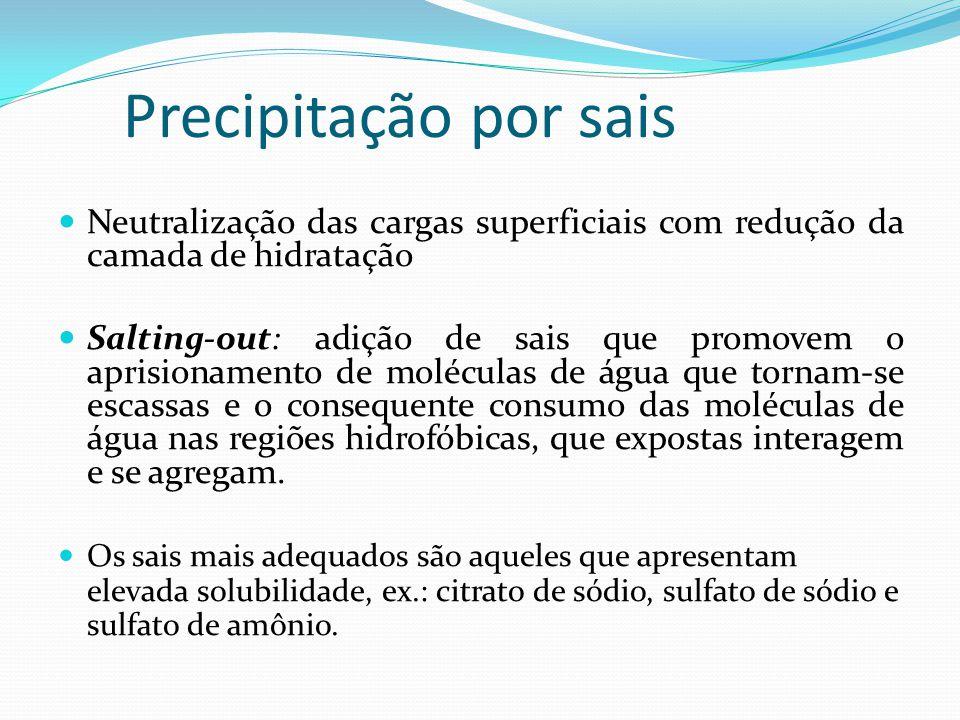 Precipitação por sais  Neutralização das cargas superficiais com redução da camada de hidratação  Salting-out: adição de sais que promovem o aprisio