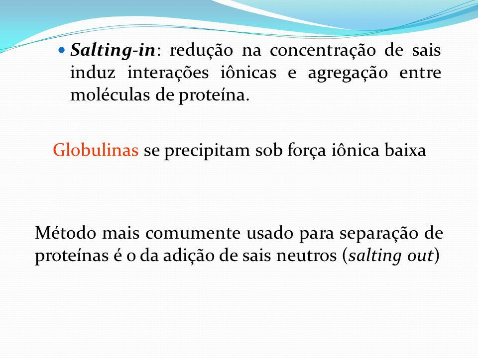  Salting-in: redução na concentração de sais induz interações iônicas e agregação entre moléculas de proteína. Método mais comumente usado para separ