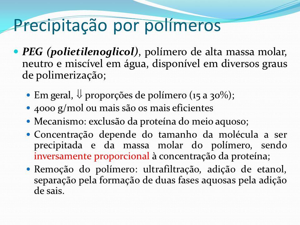 Precipitação por polímeros  PEG (polietilenoglicol), polímero de alta massa molar, neutro e miscível em água, disponível em diversos graus de polimer