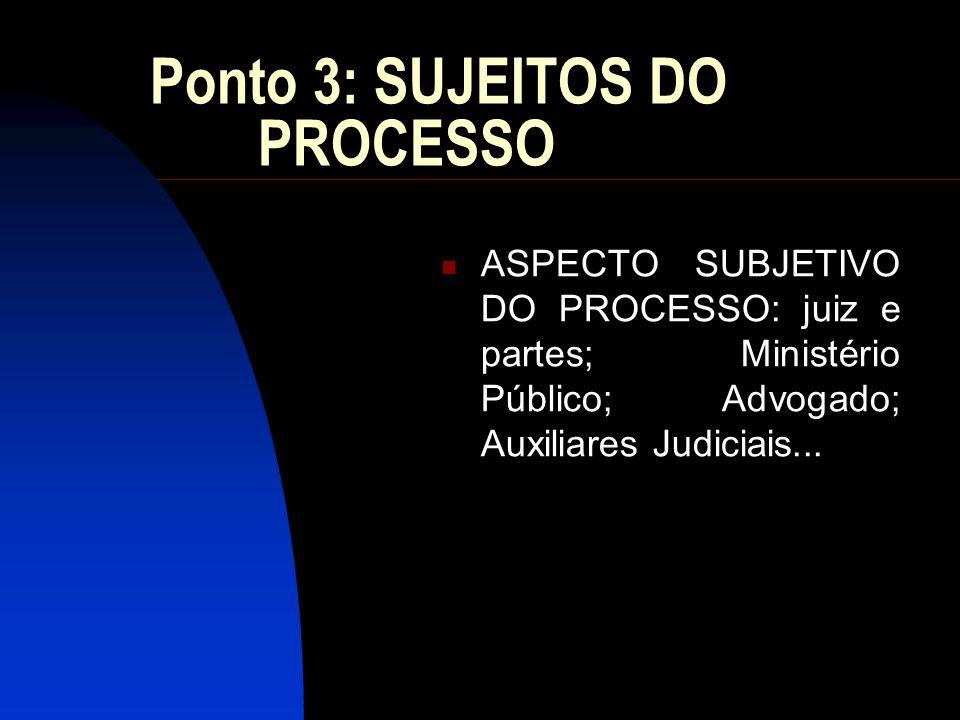 Ponto 3: SUJEITOS DO PROCESSO  ASPECTO SUBJETIVO DO PROCESSO: juiz e partes; Ministério Público; Advogado; Auxiliares Judiciais...