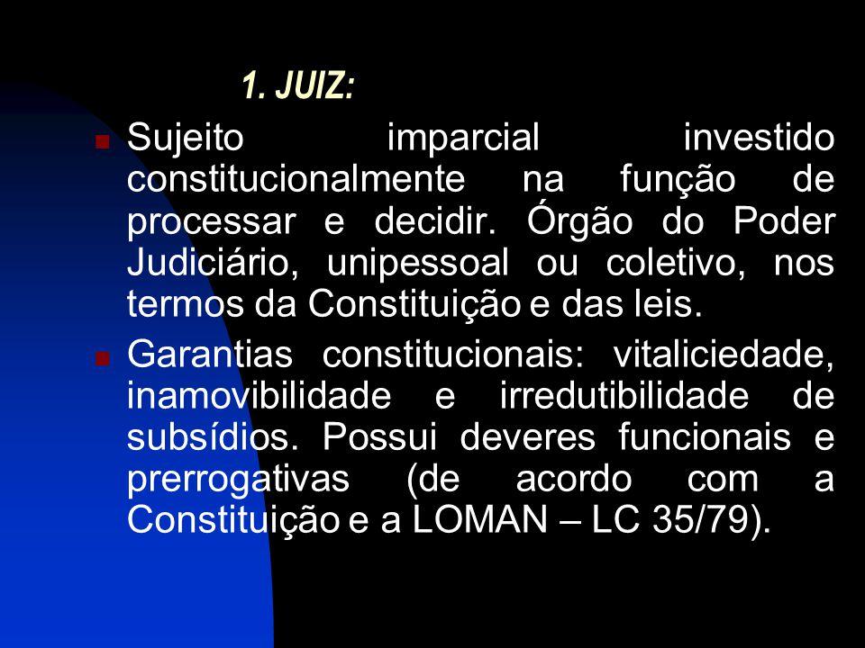 1. JUIZ:  Sujeito imparcial investido constitucionalmente na função de processar e decidir. Órgão do Poder Judiciário, unipessoal ou coletivo, nos te