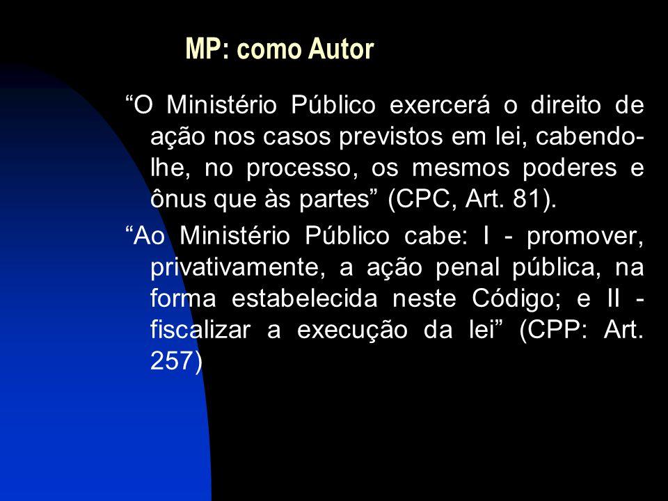 MP: como Autor O Ministério Público exercerá o direito de ação nos casos previstos em lei, cabendo- lhe, no processo, os mesmos poderes e ônus que às partes (CPC, Art.