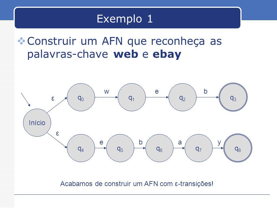 Exemplo 1  Construir um AFN que reconheça as palavras-chave web e ebay q4q4 q5q5 e q6q6 q8q8 q7q7 bay q0q0 q1q1 we q2q2 q3q3 b Início ε ε Acabamos de construir um AFN com ε-transições!
