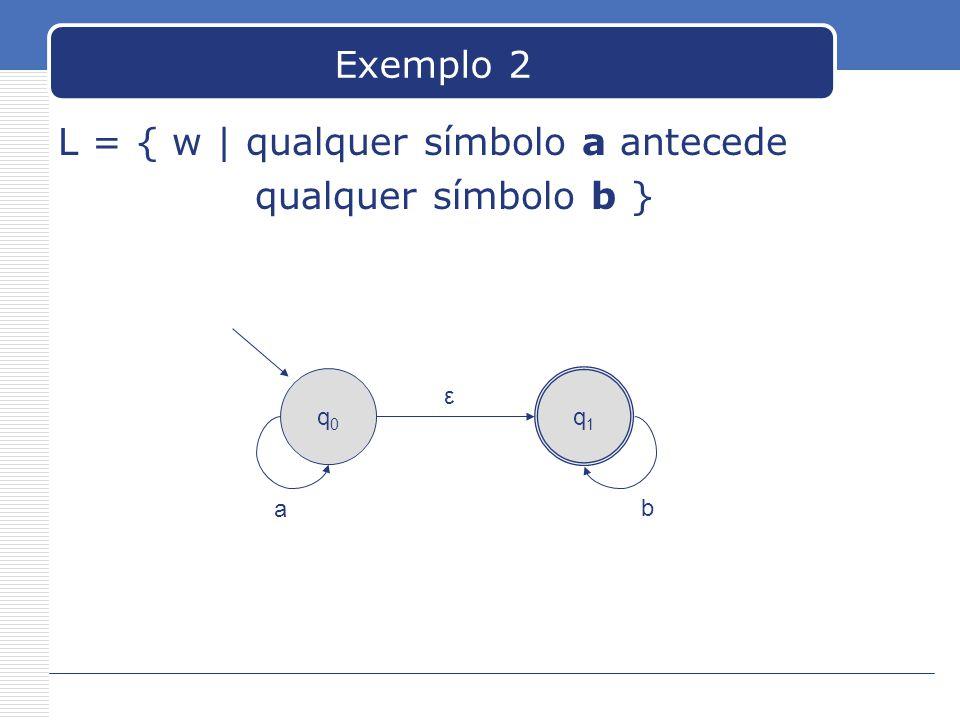Exemplo 2 L = { w | qualquer símbolo a antecede qualquer símbolo b } q0q0 q1q1 ε a b