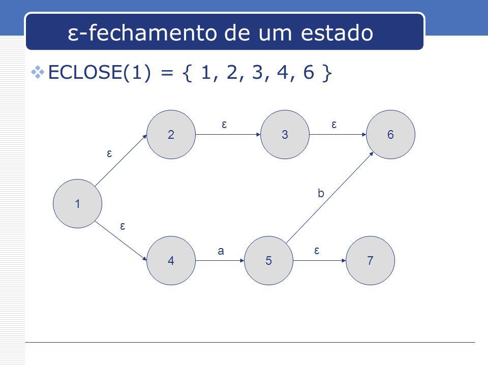 ε-fechamento de um estado  ECLOSE(1) = { 1, 2, 3, 4, 6 } 5 6 7 1 23 4 ε εε ε ε a b