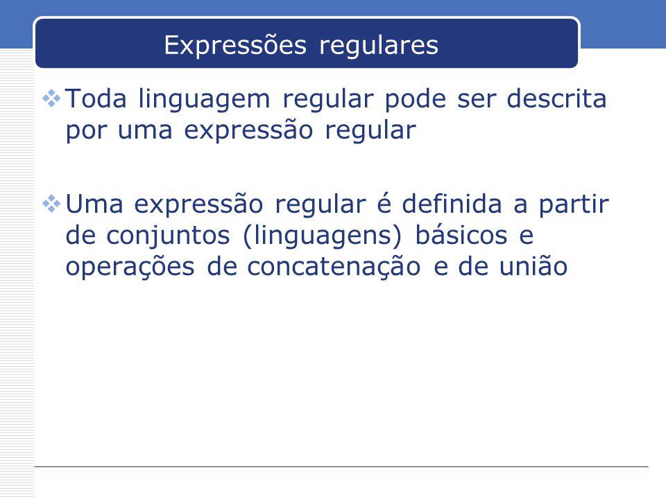 Expressões regulares  Toda linguagem regular pode ser descrita por uma expressão regular  Uma expressão regular é definida a partir de conjuntos (linguagens) básicos e operações de concatenação e de união