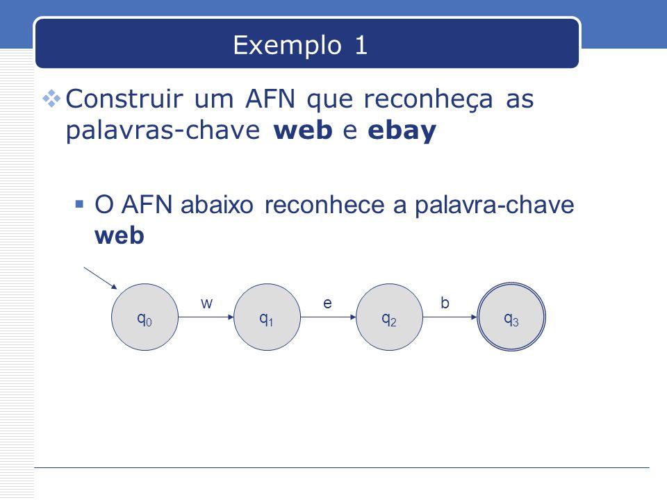 Exemplo 1  Construir um AFN que reconheça as palavras-chave web e ebay  O AFN abaixo reconhece a palavra-chave web q0q0 q1q1 we q2q2 q3q3 b