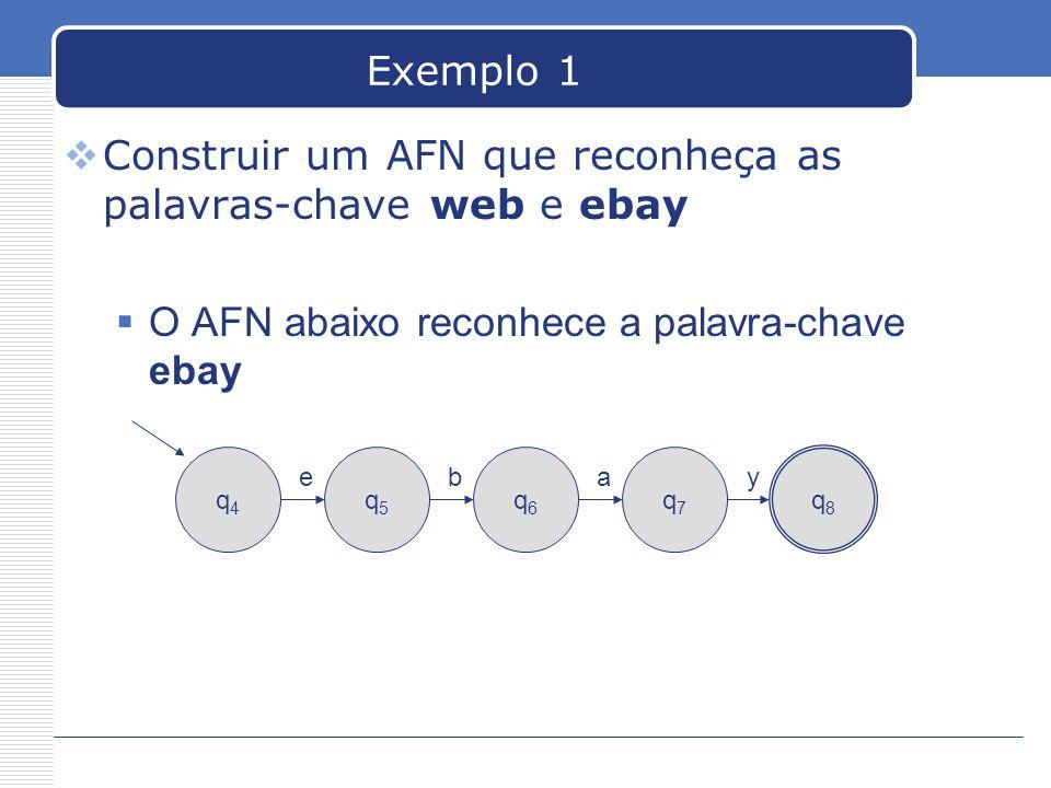 Exemplo 1  Construir um AFN que reconheça as palavras-chave web e ebay  O AFN abaixo reconhece a palavra-chave ebay q4q4 q5q5 e q6q6 q8q8 q7q7 bay