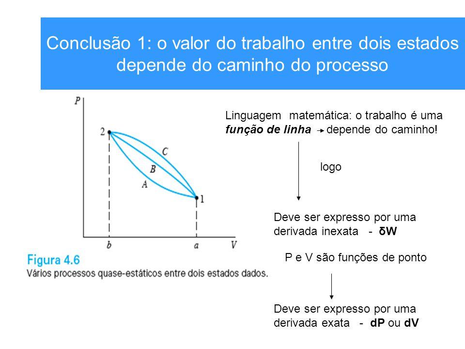 Conclusão 1: o valor do trabalho entre dois estados depende do caminho do processo Linguagem matemática: o trabalho é uma função de linha depende do c