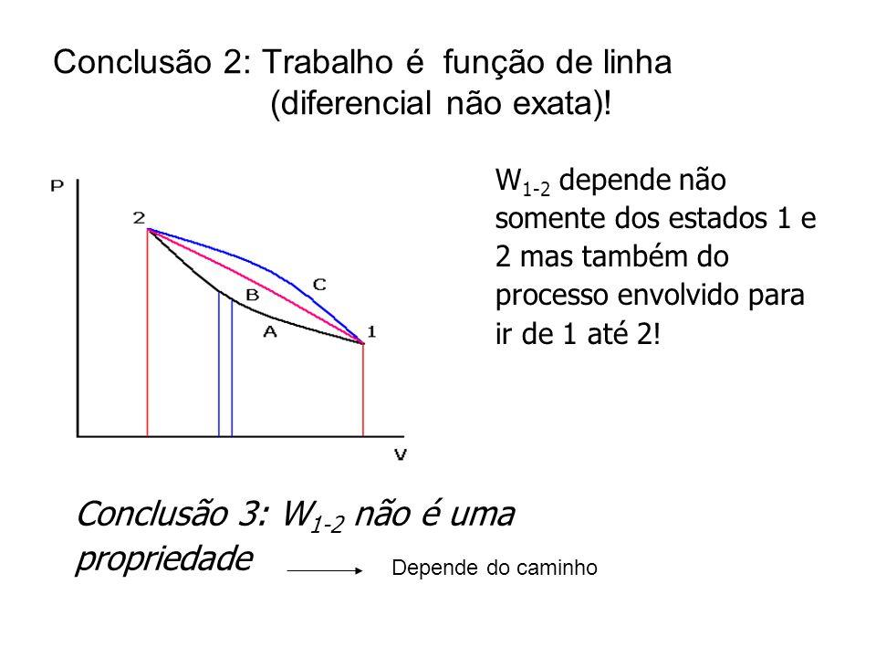 Conclusão 2: Trabalho é função de linha (diferencial não exata)! W 1-2 depende não somente dos estados 1 e 2 mas também do processo envolvido para ir