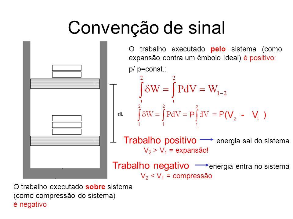 Convenção de sinal O trabalho executado pelo sistema (como expansão contra um êmbolo Ideal) é positivo: p/ p=const.: O trabalho executado sobre sistem